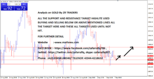 Weekly Forex Trade Analysis & Chart Analysis by ZR Traders – September 7th to September 11th, 2020